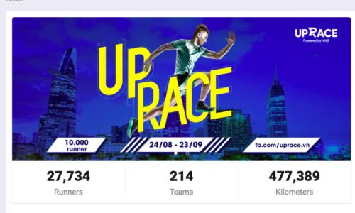 UpRace – từ giải chạy nội bộ đến sự kiện 27.000 người