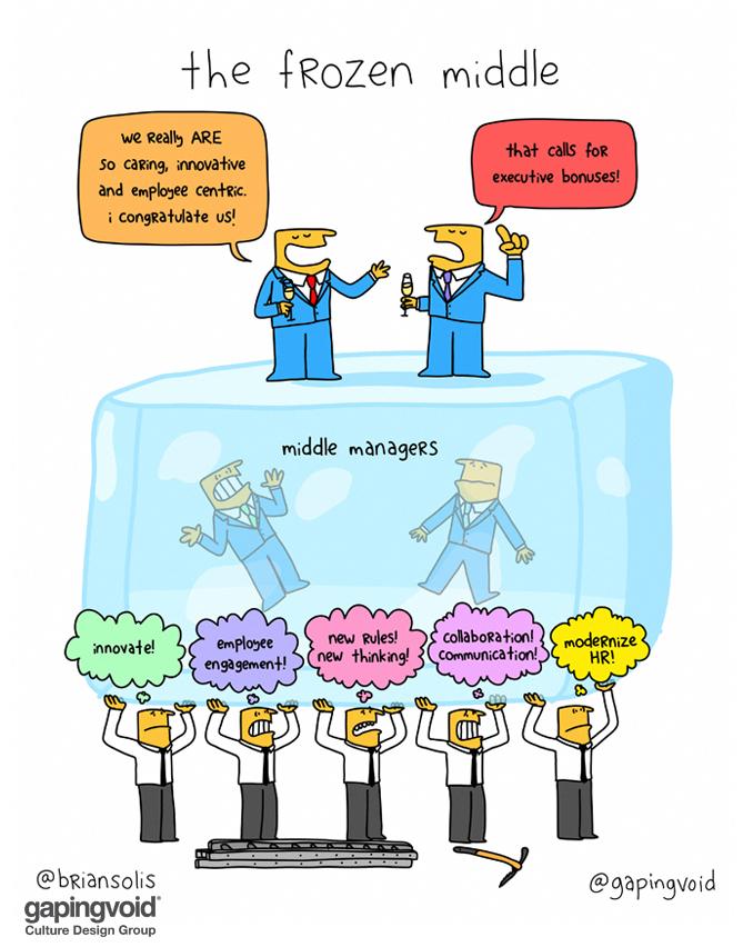 """Quản lý cấp trung – """"Chất keo"""" gắn kết lãnh đạo và nhân viên"""
