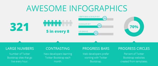 8 công cụ thần kì để tự sáng tạo các infographic
