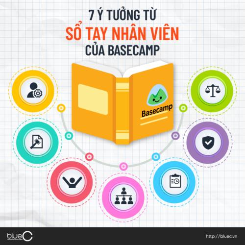 7 ý tưởng xây dựng sổ tay nhân viên từ Basecamp