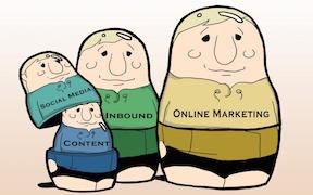 Xây dựng Content Marketing Plan – chuyện đơn giản!