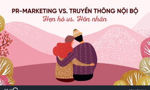 Hẹn hò và Hôn nhân: Câu chuyện từ góc nhìn truyền thông